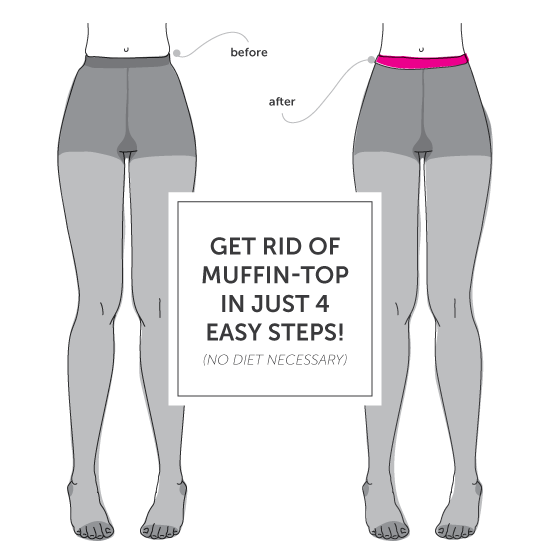 De Muffin Top Your Tights Tutorial Sewtorial